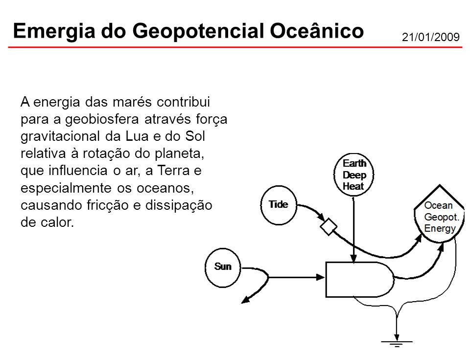 21/01/2009 Emergia do Geopotencial Oceânico A energia das marés contribui para a geobiosfera através força gravitacional da Lua e do Sol relativa à rotação do planeta, que influencia o ar, a Terra e especialmente os oceanos, causando fricção e dissipação de calor.