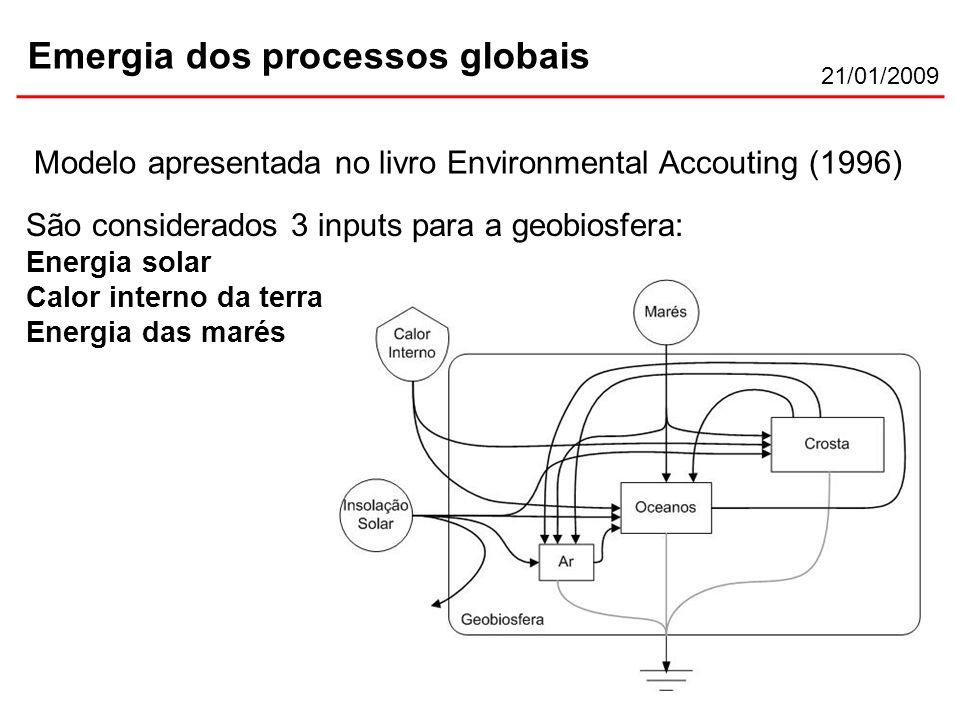 21/01/2009 Emergia dos processos globais São considerados 3 inputs para a geobiosfera: Energia solar Calor interno da terra Energia das marés Modelo apresentada no livro Environmental Accouting (1996)