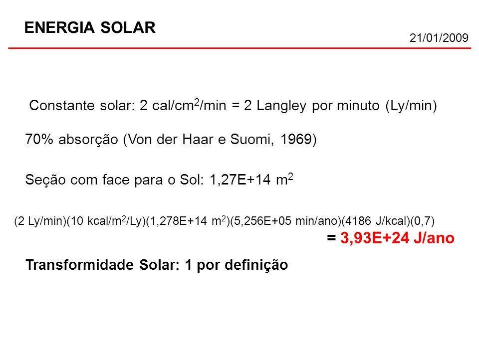 21/01/2009 ENERGIA SOLAR Constante solar: 2 cal/cm 2 /min = 2 Langley por minuto (Ly/min) 70% absorção (Von der Haar e Suomi, 1969) Seção com face para o Sol: 1,27E+14 m 2 (2 Ly/min)(10 kcal/m 2 /Ly)(1,278E+14 m 2 )(5,256E+05 min/ano)(4186 J/kcal)(0,7) = 3,93E+24 J/ano Transformidade Solar: 1 por definição