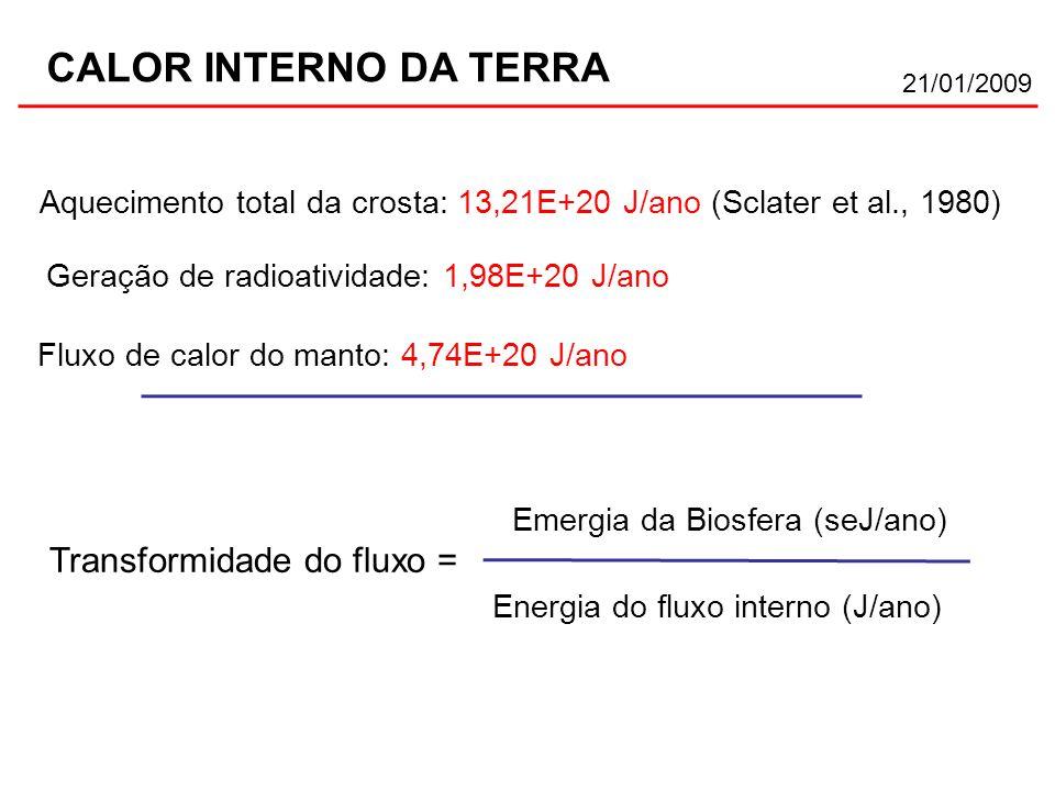 21/01/2009 CALOR INTERNO DA TERRA Aquecimento total da crosta: 13,21E+20 J/ano (Sclater et al., 1980) Geração de radioatividade: 1,98E+20 J/ano Fluxo de calor do manto: 4,74E+20 J/ano Emergia da Biosfera (seJ/ano) Energia do fluxo interno (J/ano) Transformidade do fluxo =