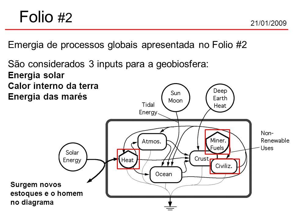 21/01/2009 Emergia de processos globais apresentada no Folio #2 São considerados 3 inputs para a geobiosfera: Energia solar Calor interno da terra Energia das marés Surgem novos estoques e o homem no diagrama Folio #2