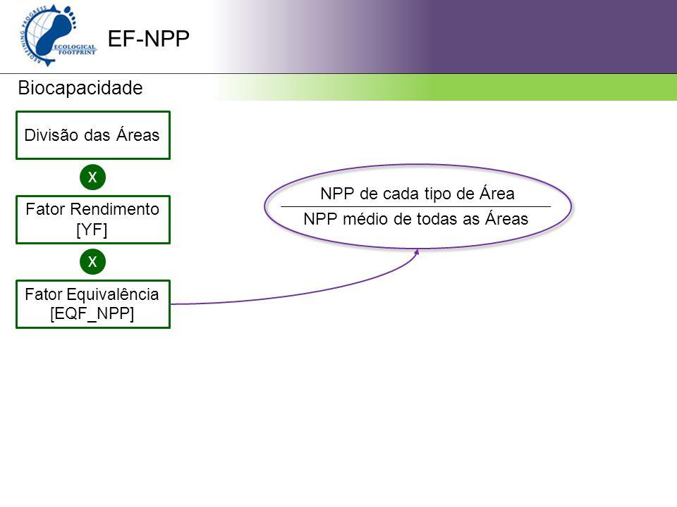 EF-NPP Biocapacidade Divisão das Áreas X Fator Rendimento [YF] X Fator Equivalência [EQF_NPP] NPP de cada tipo de Área NPP médio de todas as Áreas