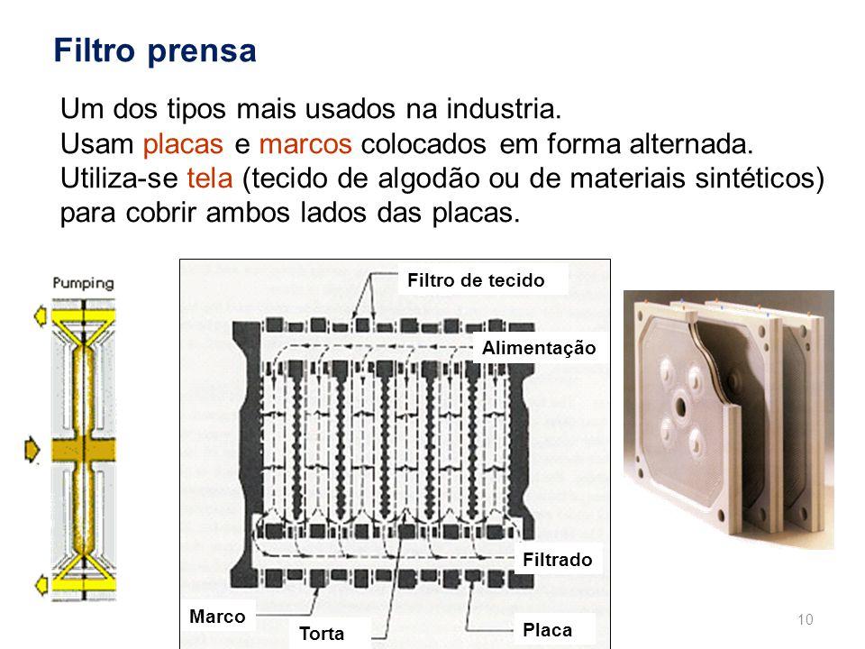 Filtro prensa Um dos tipos mais usados na industria.