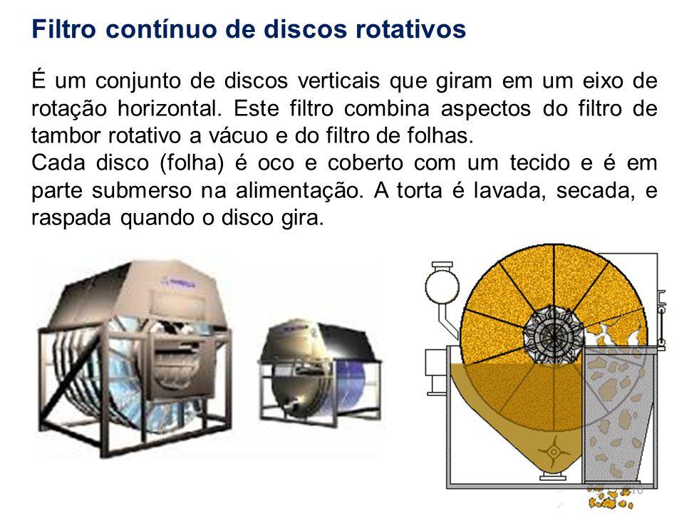 É um conjunto de discos verticais que giram em um eixo de rotação horizontal.