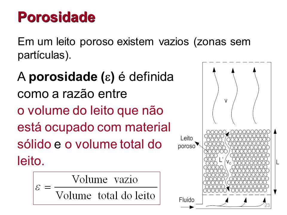 23 Porosidade Em um leito poroso existem vazios (zonas sem partículas).