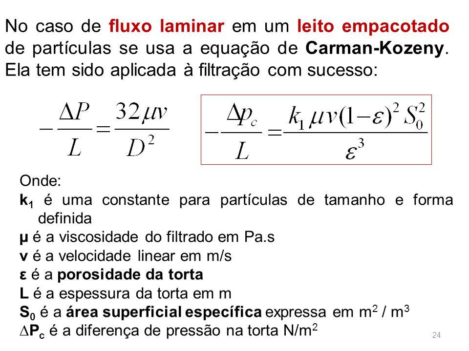 No caso de fluxo laminar em um leito empacotado de partículas se usa a equação de Carman-Kozeny.