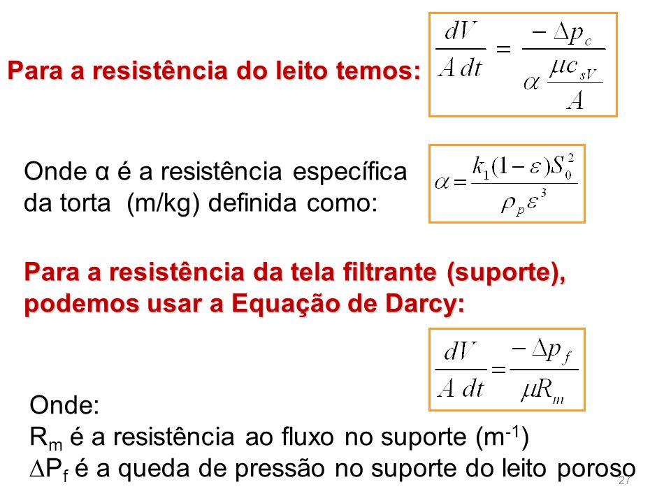 Onde α é a resistência específica da torta (m/kg) definida como: Para a resistência da tela filtrante (suporte), podemos usar a Equação de Darcy: Onde: R m é a resistência ao fluxo no suporte (m -1 ) ∆P f é a queda de pressão no suporte do leito poroso Para a resistência do leito temos: 27