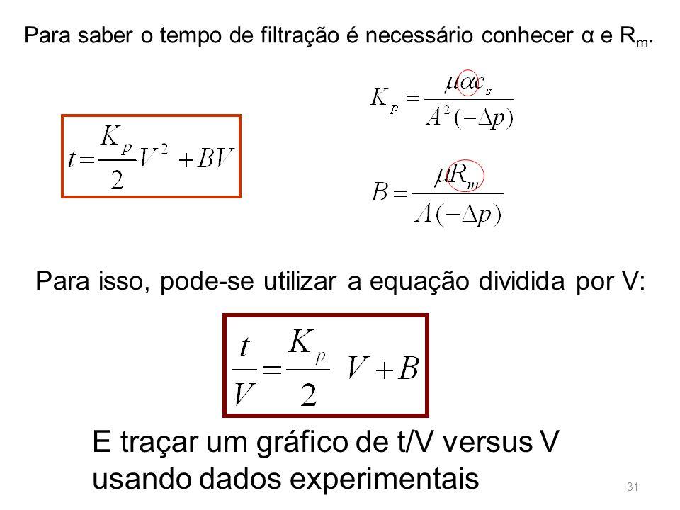 Para saber o tempo de filtração é necessário conhecer α e R m.