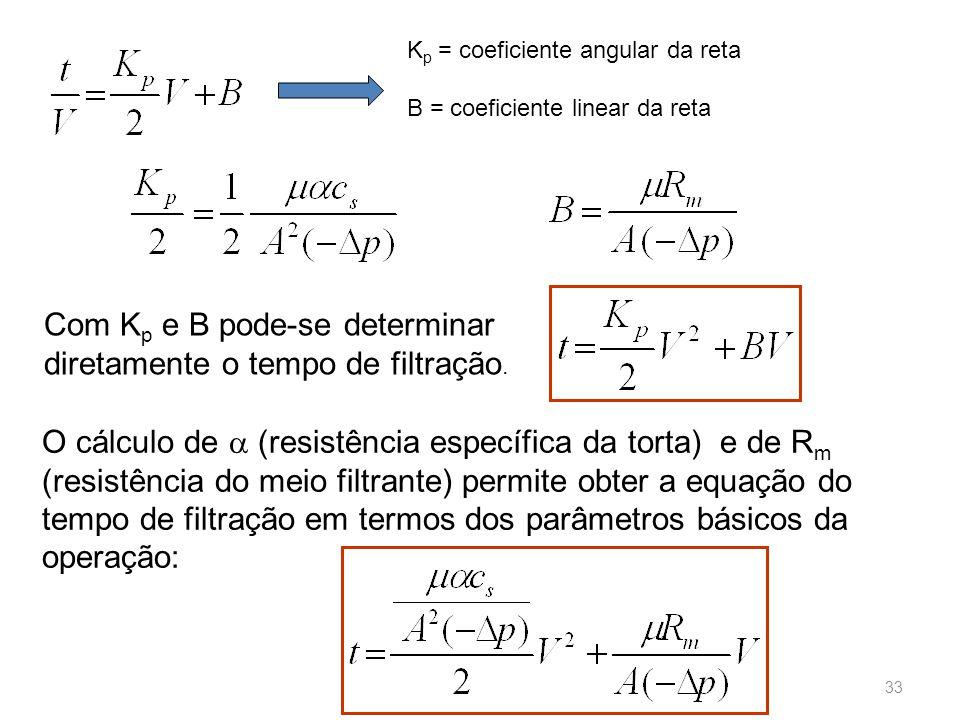 Com K p e B pode-se determinar diretamente o tempo de filtração.