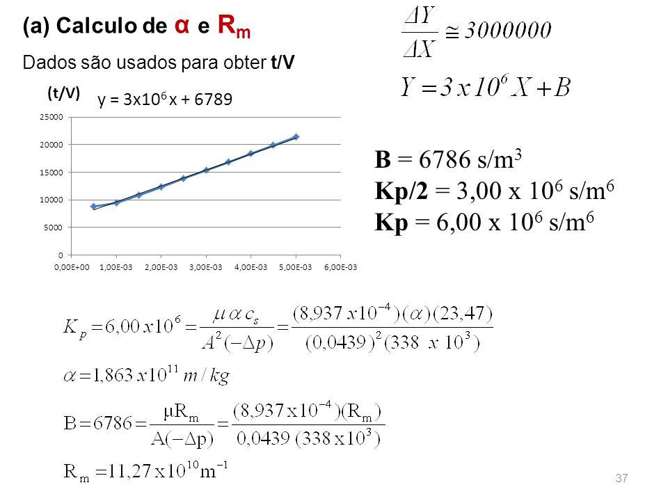 Dados são usados para obter t/V (a) Calculo de α e R m B = 6786 s/m 3 Kp/2 = 3,00 x 10 6 s/m 6 Kp = 6,00 x 10 6 s/m 6 37