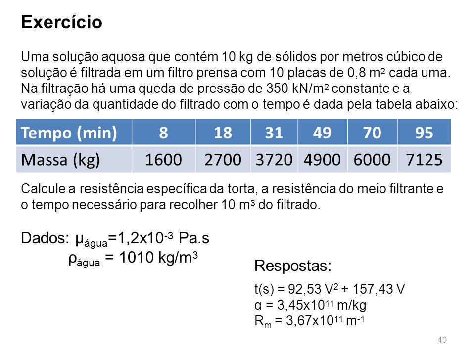 Exercício Uma solução aquosa que contém 10 kg de sólidos por metros cúbico de solução é filtrada em um filtro prensa com 10 placas de 0,8 m 2 cada uma.