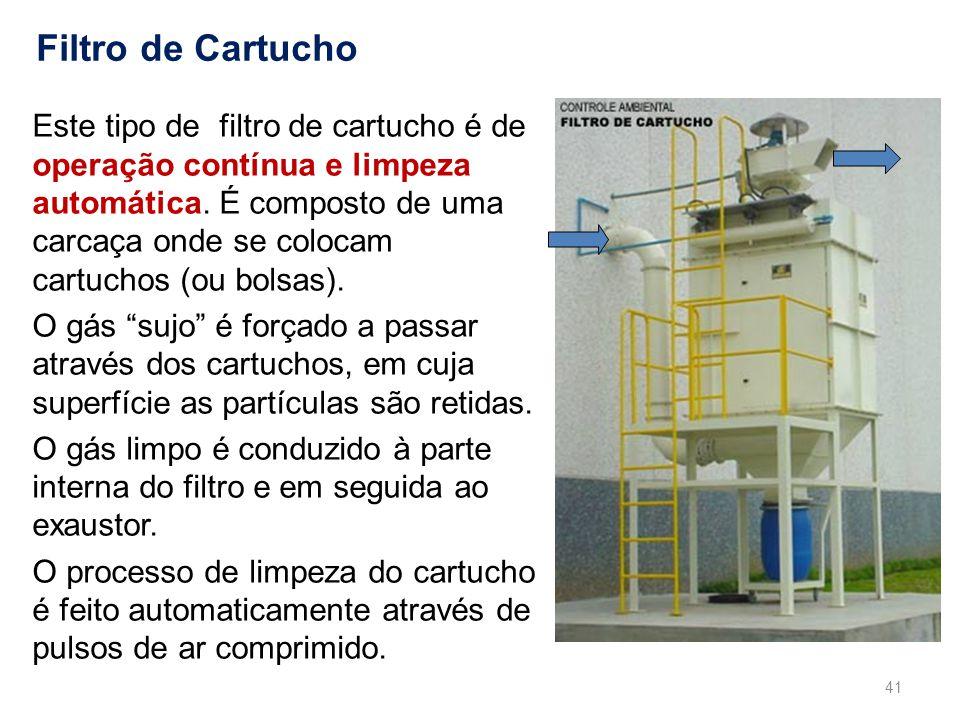 Filtro de Cartucho Este tipo de filtro de cartucho é de operação contínua e limpeza automática.