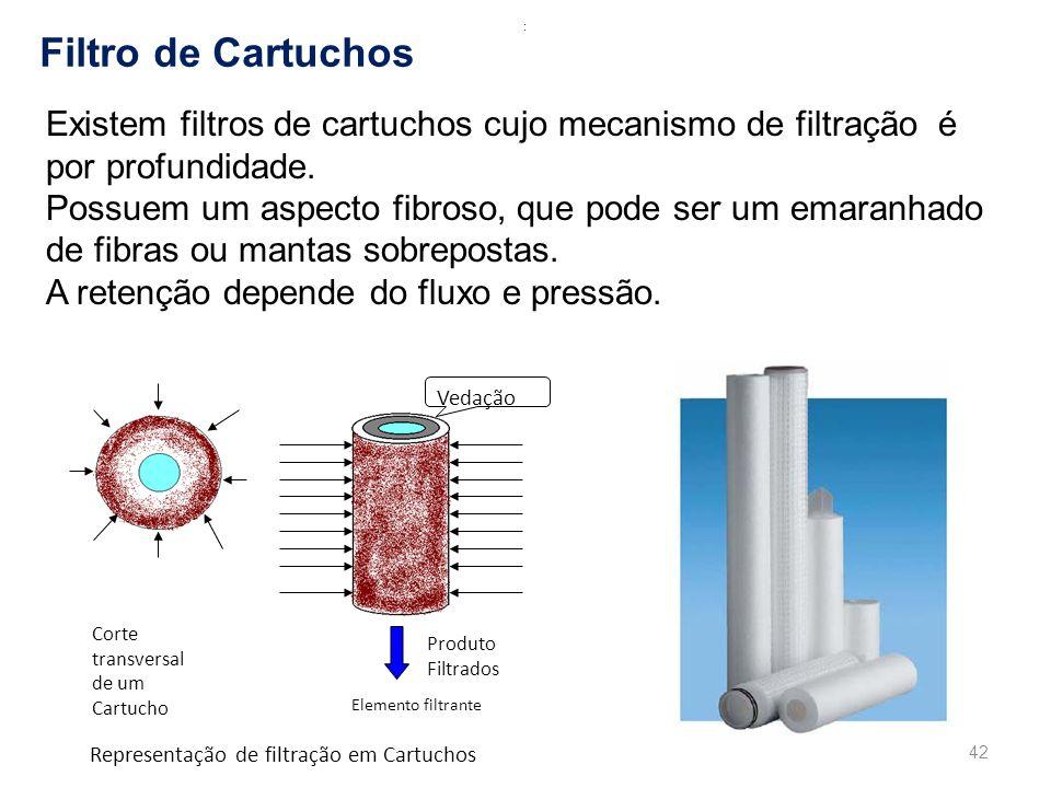 Produto Filtrados Corte transversal de um Cartucho Elemento filtrante Vedação Representação de filtração em Cartuchos : Filtro de Cartuchos Existem filtros de cartuchos cujo mecanismo de filtração é por profundidade.
