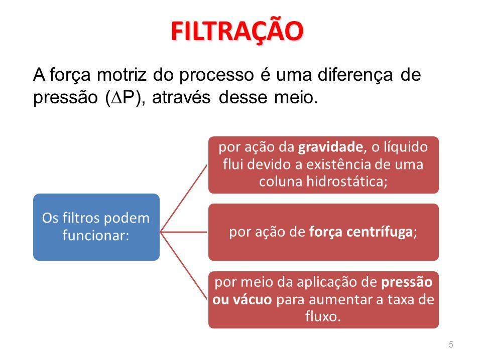 A força motriz do processo é uma diferença de pressão (  P), através desse meio.