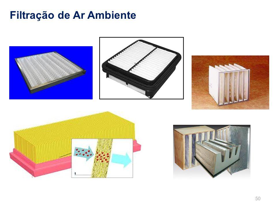 Filtração de Ar Ambiente 50