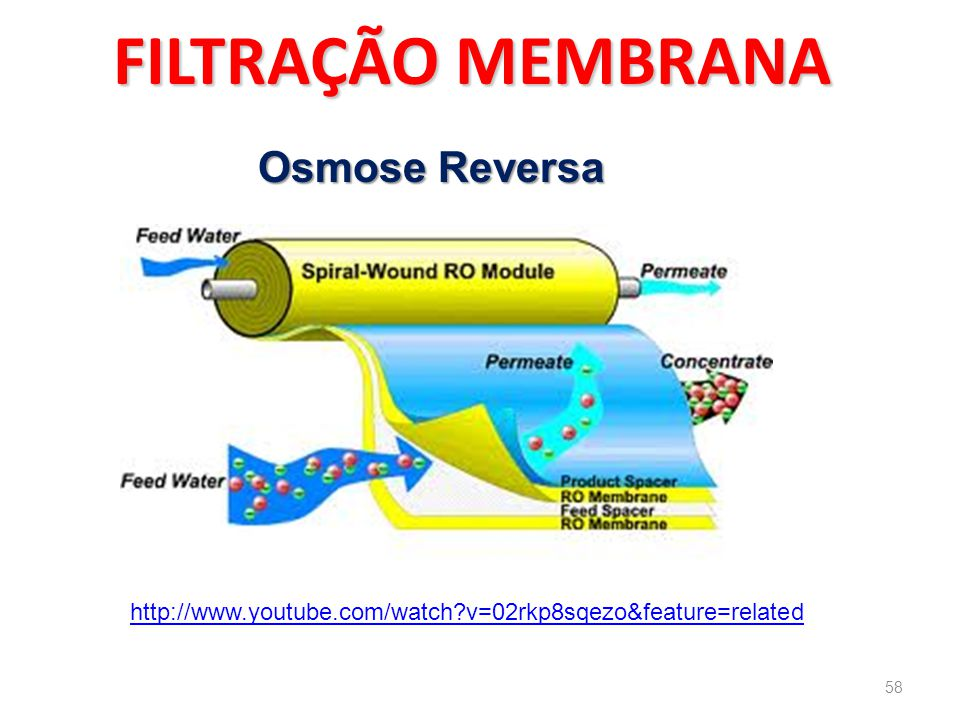 FILTRAÇÃO MEMBRANA Osmose Reversa http://www.youtube.com/watch?v=02rkp8sqezo&feature=related 58