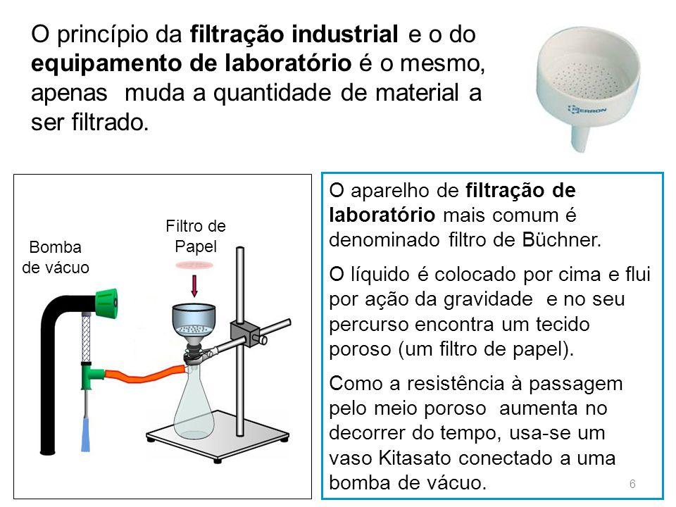 FILTRAÇÃO Os fatores mais importantes para a seleção de um filtro são: a) resistência específica do meio poroso de filtração; b) a quantidade de suspensão a ser filtrada; c) a concentração de sólidos na suspensão; d) a facilidade de descarregar a torta formada no processo de filtração.