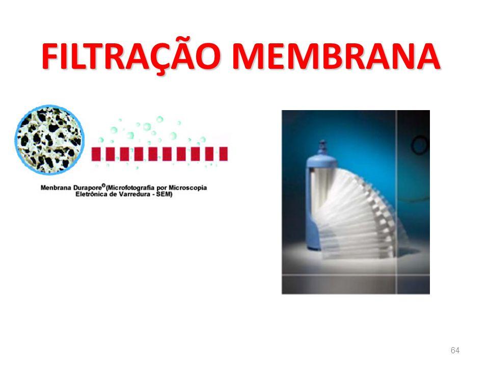 FILTRAÇÃO MEMBRANA 64