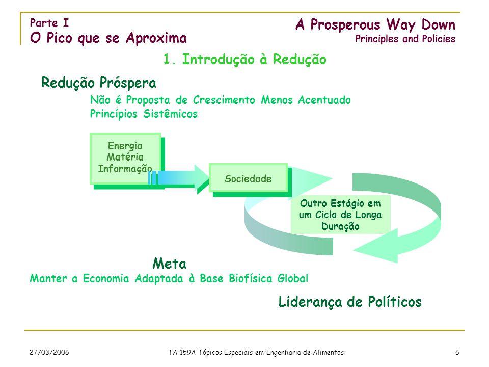 27/03/2006 TA 159A Tópicos Especiais em Engenharia de Alimentos 6 Outro Estágio em um Ciclo de Longa Duração A Prosperous Way Down Principles and Policies Parte I O Pico que se Aproxima 1.