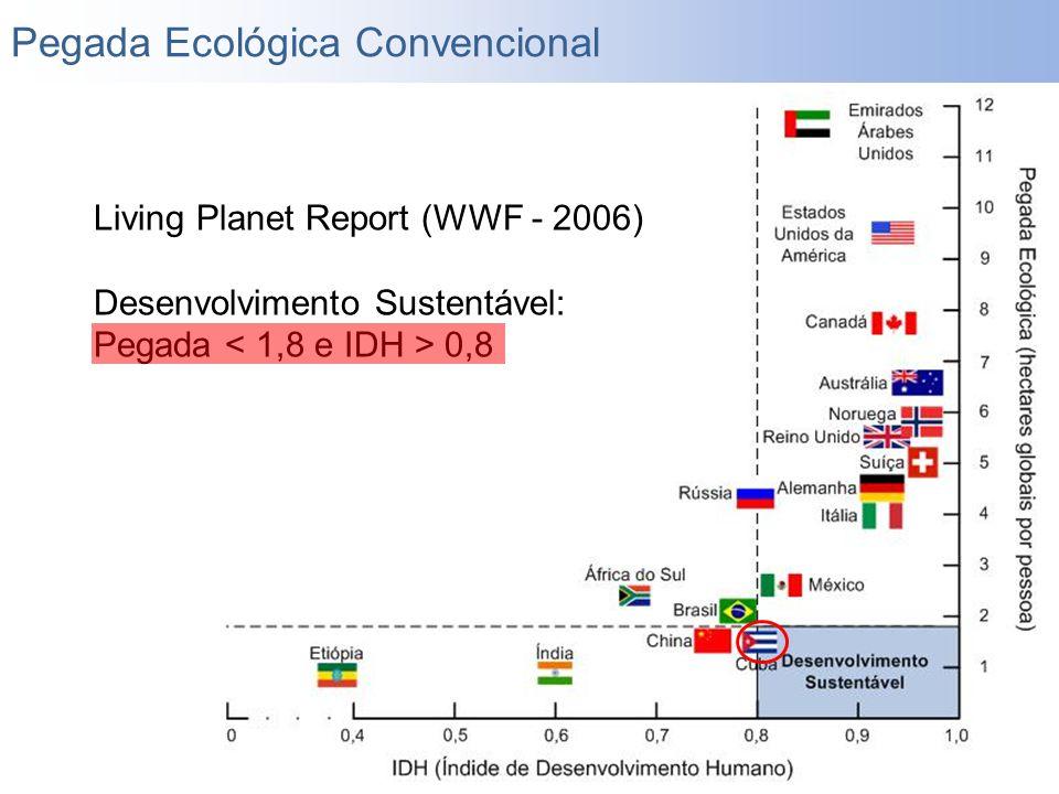 Living Planet Report (WWF - 2006) Desenvolvimento Sustentável: Pegada 0,8