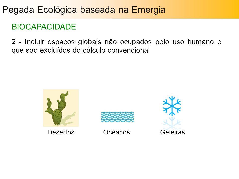 2 - Incluir espaços globais não ocupados pelo uso humano e que são excluídos do cálculo convencional DesertosOceanosGeleiras Pegada Ecológica baseada