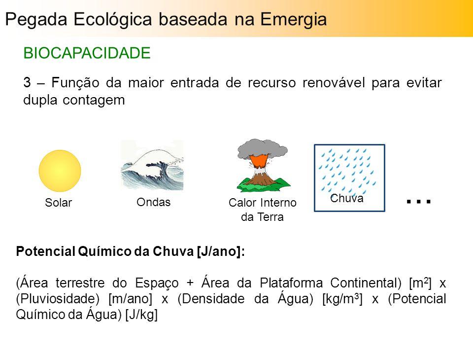 3 – Função da maior entrada de recurso renovável para evitar dupla contagem Solar Ondas Calor Interno da Terra Chuva... Pegada Ecológica baseada na Em
