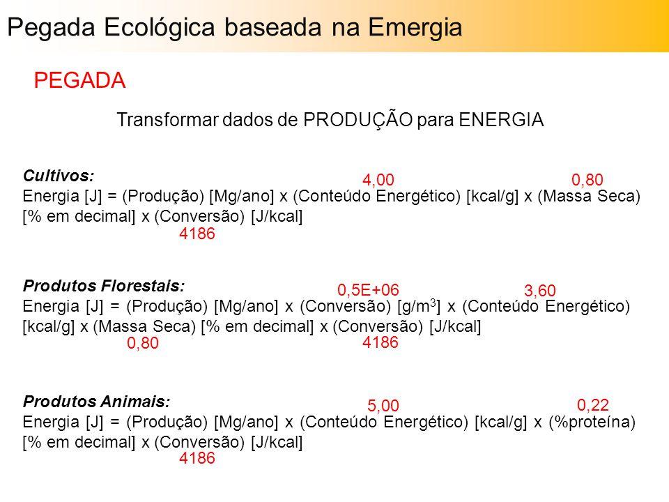 PEGADA Pegada Ecológica baseada na Emergia Transformar dados de PRODUÇÃO para ENERGIA Cultivos: Energia [J] = (Produção) [Mg/ano] x (Conteúdo Energéti