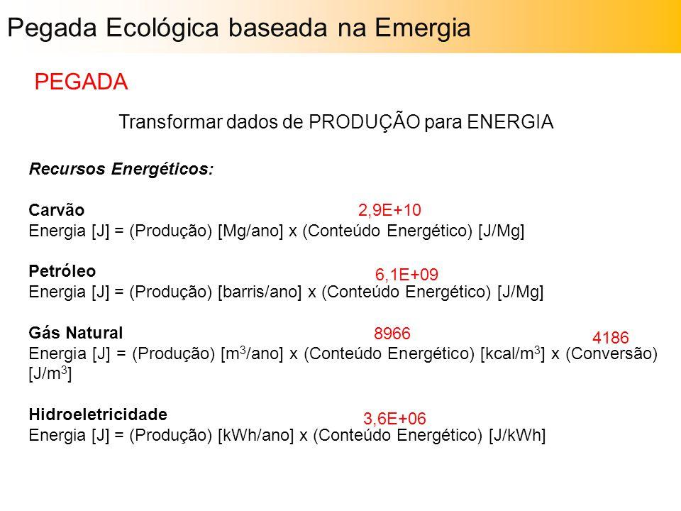 Recursos Energéticos: Carvão Energia [J] = (Produção) [Mg/ano] x (Conteúdo Energético) [J/Mg] Petróleo Energia [J] = (Produção) [barris/ano] x (Conteú