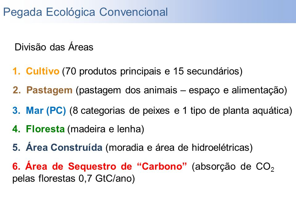 2. Pastagem (pastagem dos animais – espaço e alimentação) 1. Cultivo (70 produtos principais e 15 secundários) 4. Floresta (madeira e lenha) 5. Área C