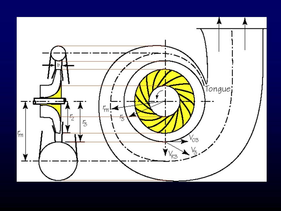 Número de rotores: Um rotor: Simples estágio Vários rotores: Múltiplos estágios (vários rotores operando em série) que permitem o desenvolvimento de altas pressões