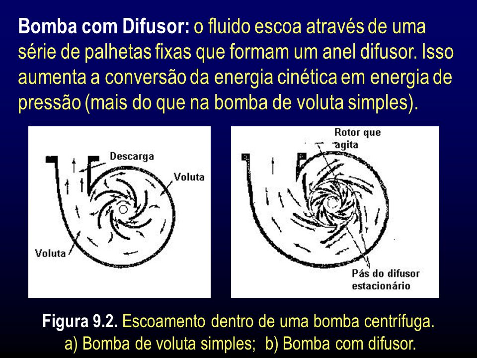 Desvantagens das bombas centrífugas: a)Não servem para altas pressões b) Sujeitas à incorporação de ar precisam ser escorvadas c) A máxima eficiência da bomba ocorre dentro de um curto intervalo de condições d) Não consegue bombear líquidos muito viscosos (limite 40 cp)