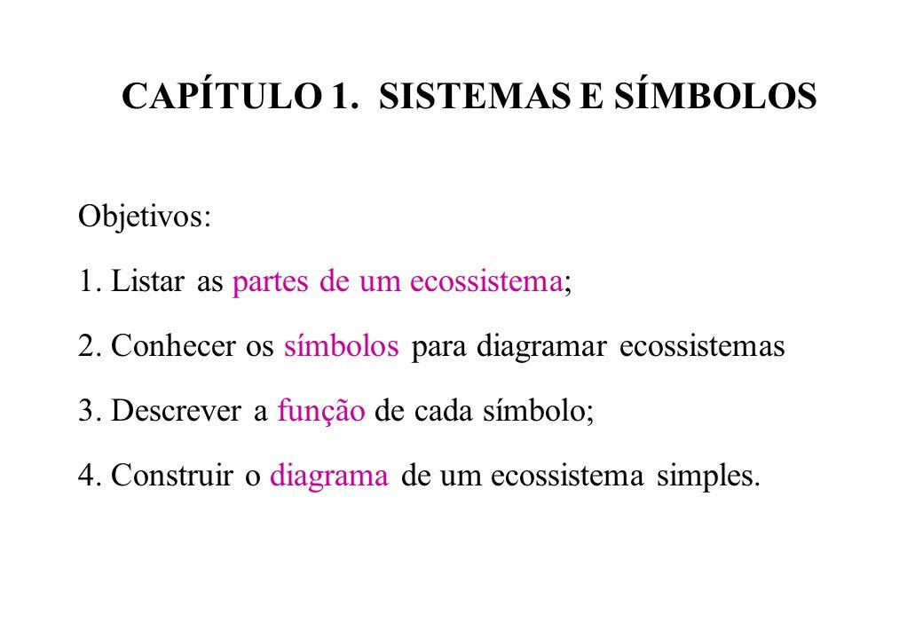 CAPÍTULO 1. SISTEMAS E SÍMBOLOS Objetivos: 1. Listar as partes de um ecossistema; 2. Conhecer os símbolos para diagramar ecossistemas 3. Descrever a f