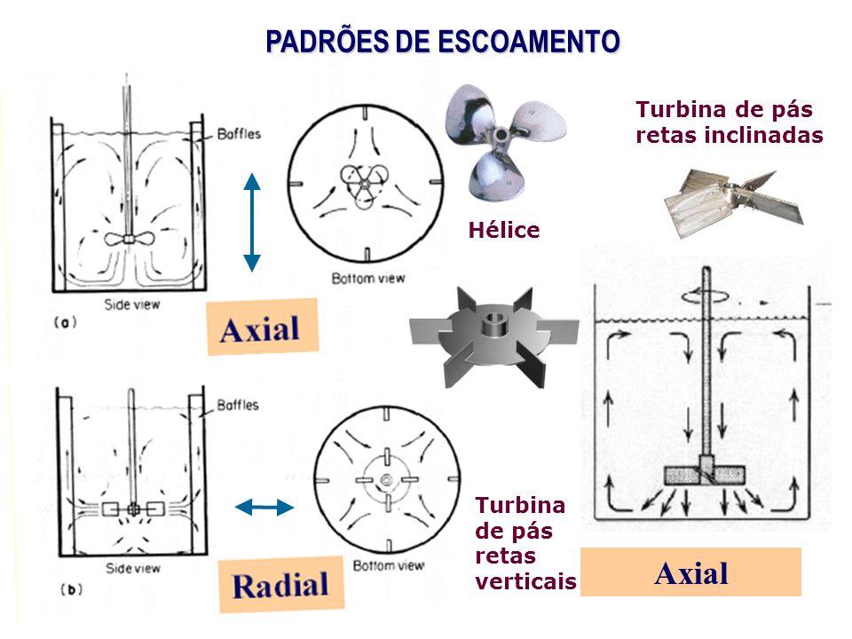 Axial PADRÕES DE ESCOAMENTO Hélice Turbina de pás retas verticais Turbina de pás retas inclinadas