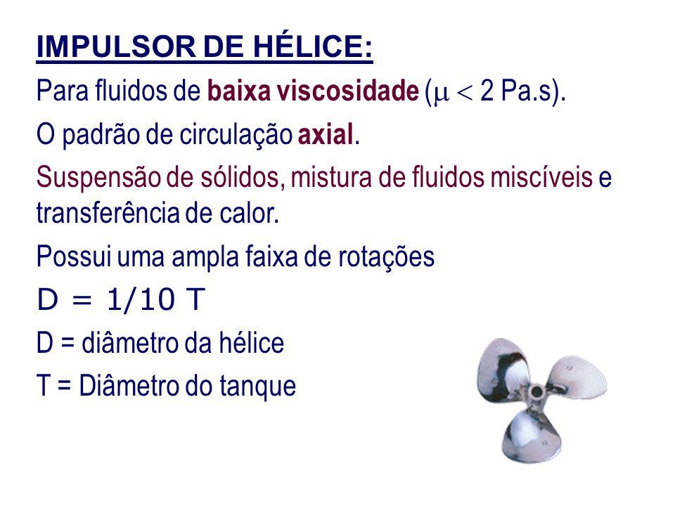 IMPULSOR DE HÉLICE: Para fluidos de baixa viscosidade (   2 Pa.s). O padrão de circulação axial. Suspensão de sólidos, mistura de fluidos miscíveis