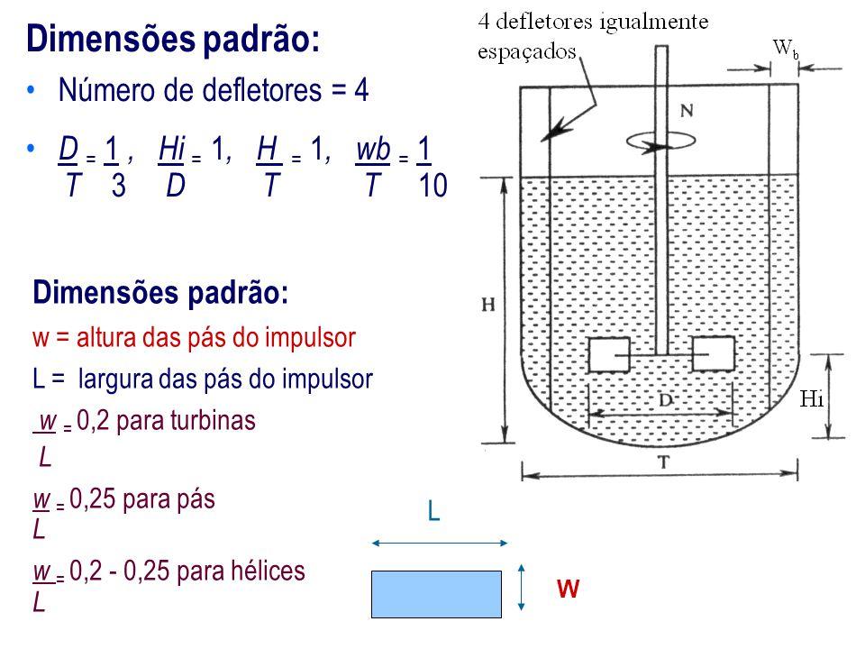 L W Dimensões padrão: w = altura das pás do impulsor L = largura das pás do impulsor w = 0,2 para turbinas L w = 0,25 para pás L w = 0,2 - 0,25 para h
