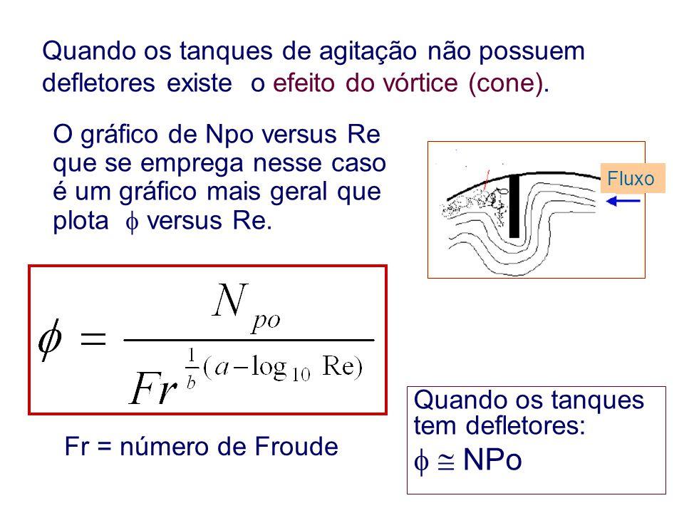 O gráfico de Npo versus Re que se emprega nesse caso é um gráfico mais geral que plota  versus Re. Fluxo Quando os tanques de agitação não possuem de