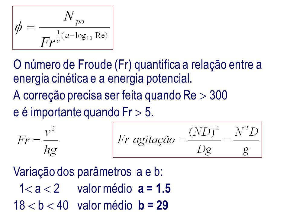 O número de Froude (Fr) quantifica a relação entre a energia cinética e a energia potencial. A correção precisa ser feita quando Re  300 e é importan