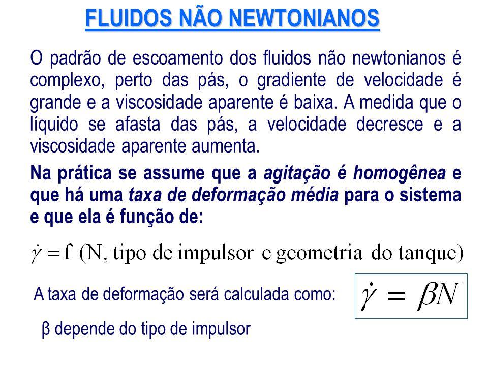 FLUIDOS NÃO NEWTONIANOS O padrão de escoamento dos fluidos não newtonianos é complexo, perto das pás, o gradiente de velocidade é grande e a viscosida