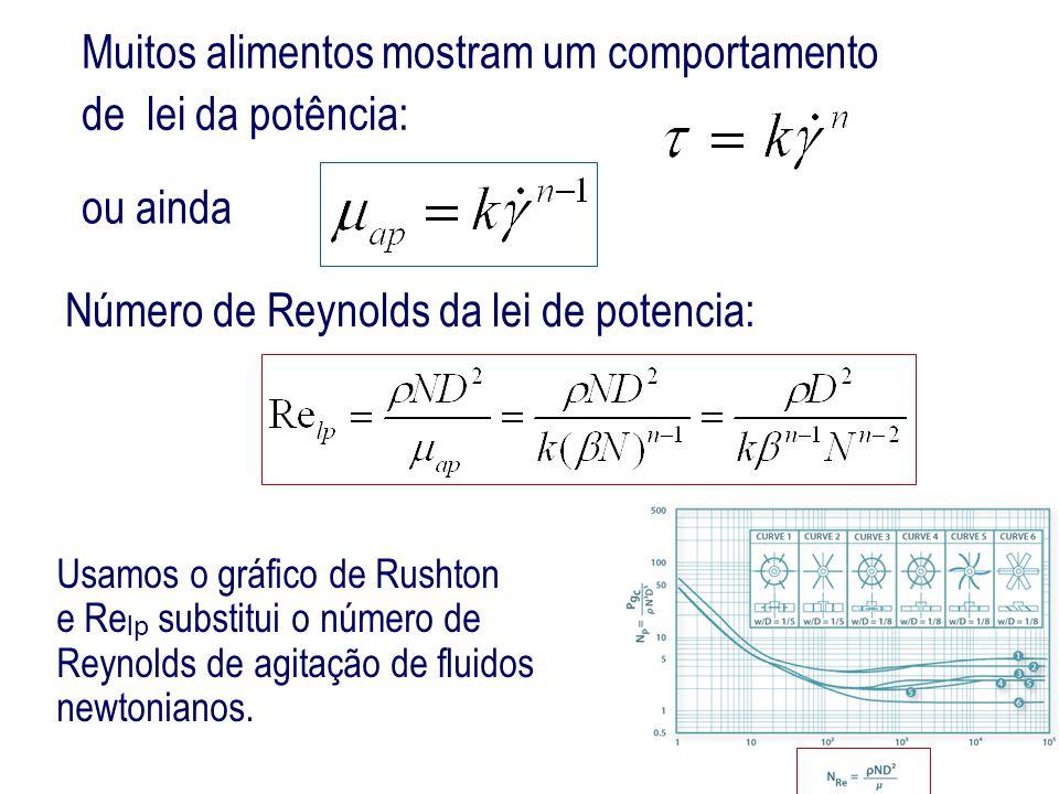 Muitos alimentos mostram um comportamento de lei da potência: ou ainda Número de Reynolds da lei de potencia: Usamos o gráfico de Rushton e Re lp subs