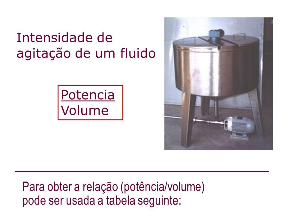 Para obter a relação (potência/volume) pode ser usada a tabela seguinte: Intensidade de agitação de um fluido Potencia Volume