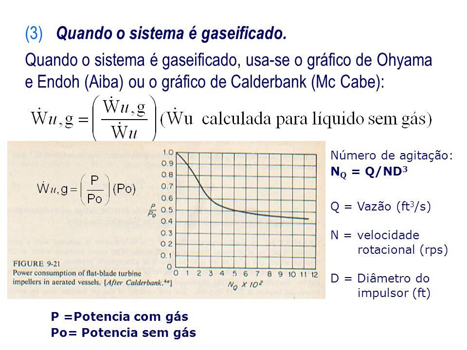 (3) Quando o sistema é gaseificado. Quando o sistema é gaseificado, usa-se o gráfico de Ohyama e Endoh (Aiba) ou o gráfico de Calderbank (Mc Cabe): Q