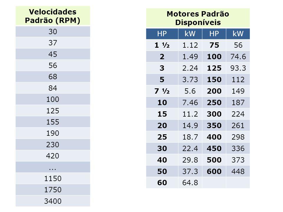 Velocidades Padrão (RPM) 30 37 45 56 68 84 100 125 155 190 230 420... 1150 1750 3400 Motores Padrão Disponíveis HPkWHPkW 1 ½1.127556 21.4910074.6 32.2