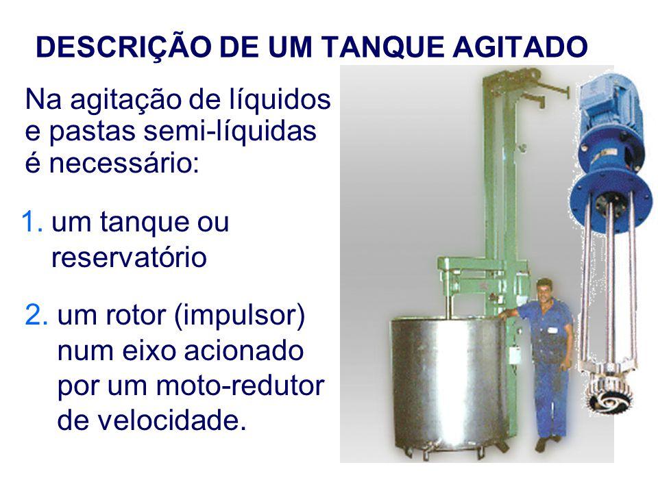 DESCRIÇÃO DE UM TANQUE AGITADO 1.um tanque ou reservatório Na agitação de líquidos e pastas semi-líquidas é necessário: 2.um rotor (impulsor) num eixo