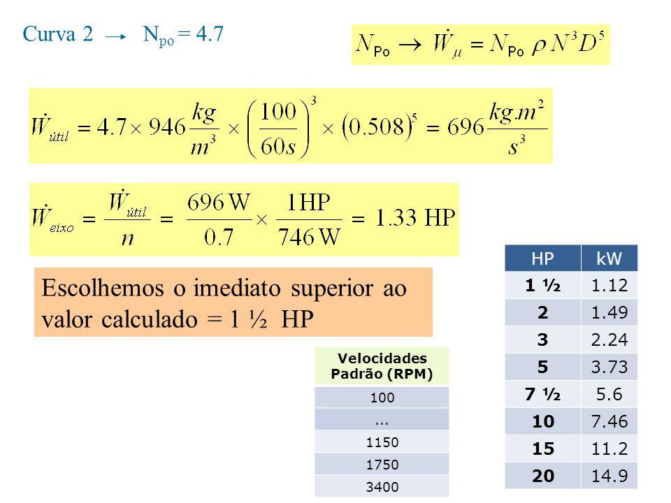 Curva 2N po = 4.7 Escolhemos o imediato superior ao valor calculado = 1 ½ HP Velocidades Padrão (RPM) 100... 1150 1750 3400 HPkW 1 ½1.12 21.49 32.24 5