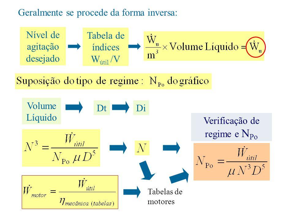 Geralmente se procede da forma inversa: Nível de agitação desejado Tabela de índices W útil /V Verificação de regime e N Po Volume Líquido DtDi Tabela