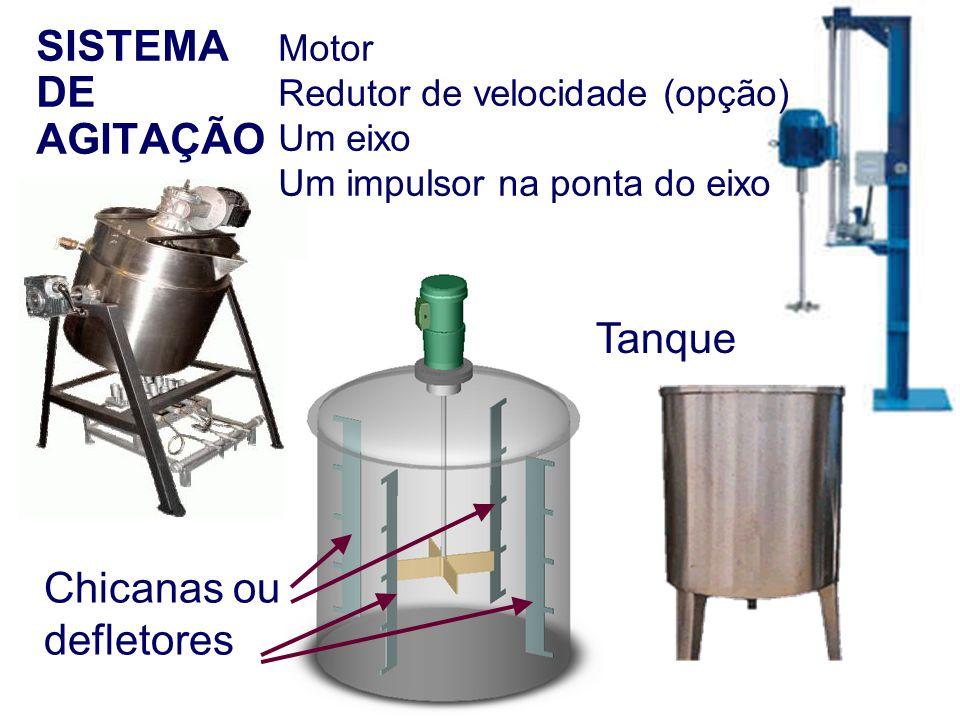 SISTEMA DE AGITAÇÃO Motor Redutor de velocidade (opção) Um eixo Um impulsor na ponta do eixo Tanque Chicanas ou defletores