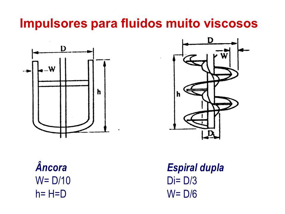 Impulsores para fluidos muito viscosos Âncora W= D/10 h= H=D Espiral dupla Di= D/3 W= D/6