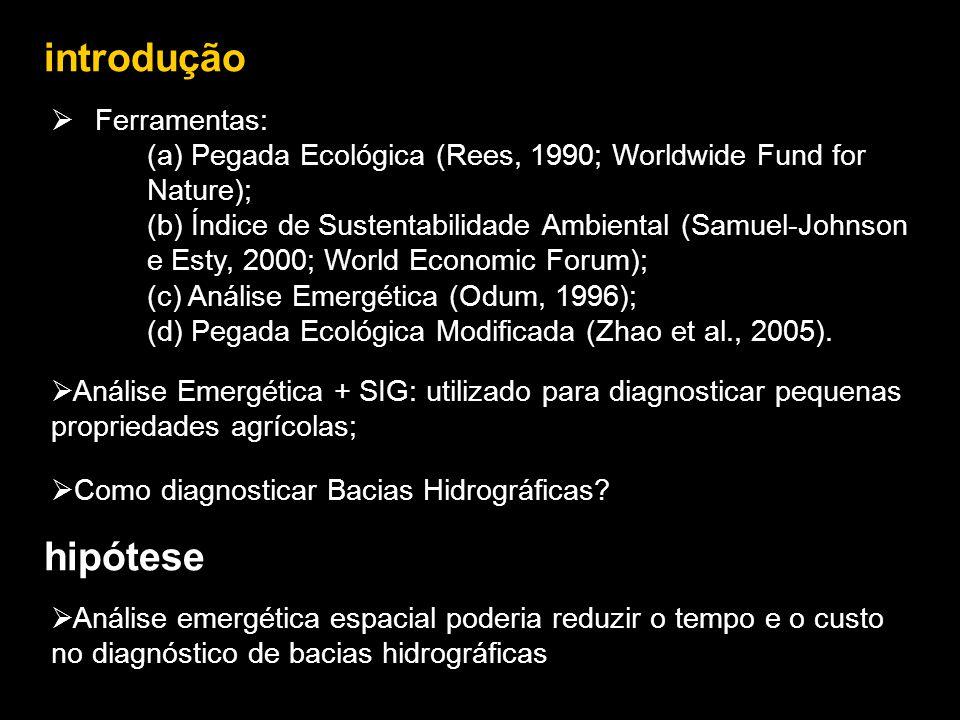  Ferramentas: (a) Pegada Ecológica (Rees, 1990; Worldwide Fund for Nature); (b) Índice de Sustentabilidade Ambiental (Samuel-Johnson e Esty, 2000; Wo