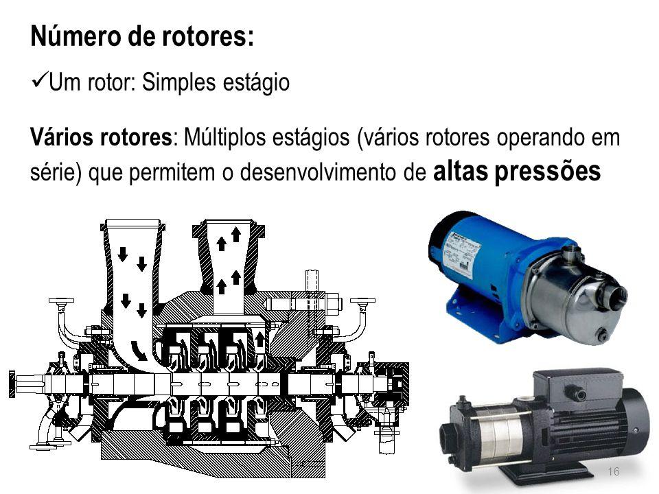Número de rotores: Um rotor: Simples estágio 16 Vários rotores : Múltiplos estágios (vários rotores operando em série) que permitem o desenvolvimento