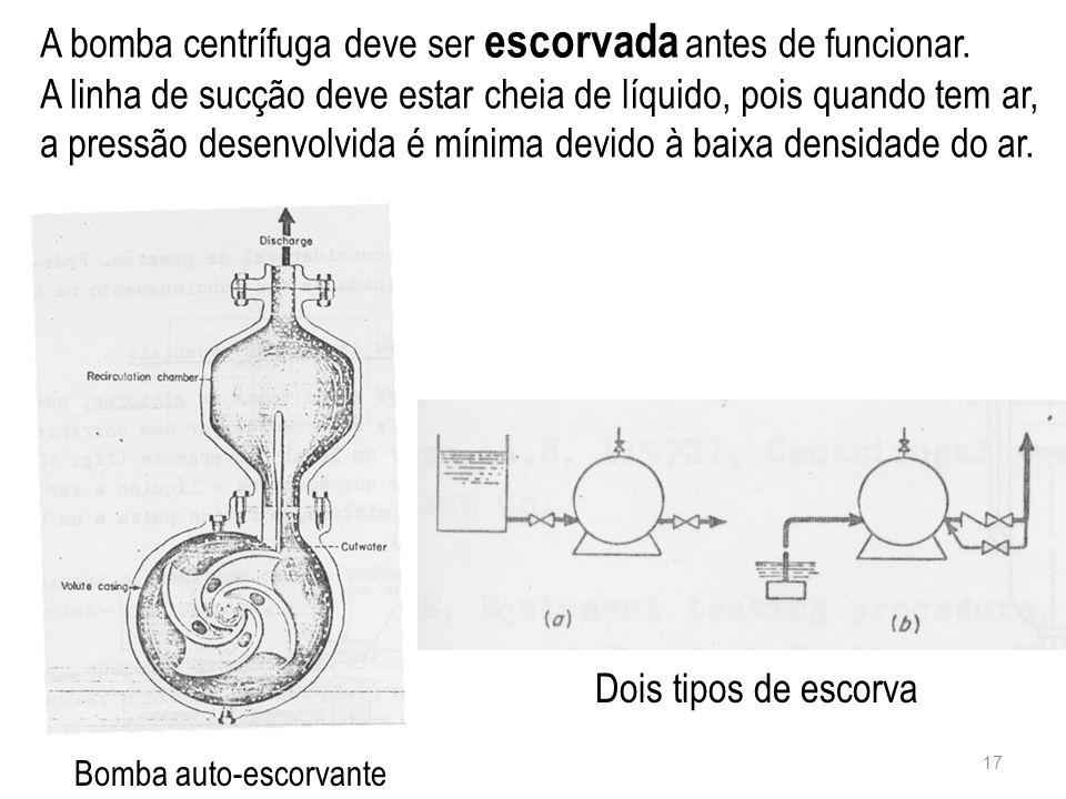 A bomba centrífuga deve ser escorvada antes de funcionar. A linha de sucção deve estar cheia de líquido, pois quando tem ar, a pressão desenvolvida é